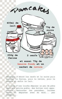 Pancakes de Tambouille