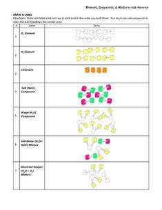 All Worksheets atoms elements molecules and compounds