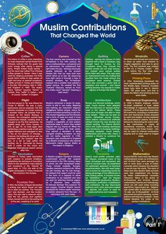 Muslims who changed the world!