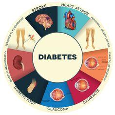 síntomas de diabetes proargi 9