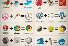 La genesi dell'ideazione dei più famosi loghi di servizi ed aziende digitali.  Nulla si crea o si distrugge, ma tutto si trasforma...è quanto mai attuale!!