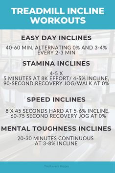 Stuck on the treadmill? Build strength and speed while beating boredom with one of these treadmill incline workouts for runners. Interval Training Workouts, Treadmill Workouts, Running Workouts, Workout Gear, No Equipment Workout, Hiit, Cardio, Treadmill Routine, Incline Treadmill
