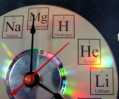 Periodictable atomicpropertiesoftheelementsg 33002550 periodic table clock urtaz Images