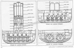 Cross Section view looking forward. Ship Mast, Gas Boiler, Steam Turbine, Deck, Diesel Engine, Sport, Frame, Ocean, Picture Frame
