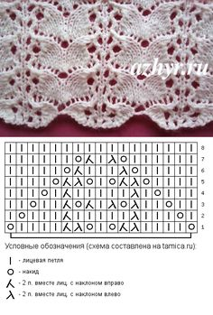 Lace Knitting Pattern Another Old S - maallure Lace Knitting Stitches, Lace Knitting Patterns, Knitting Charts, Lace Patterns, Knitting Designs, Stitch Patterns, Diy Crafts Knitting, Easy Knitting, Crochet Lace