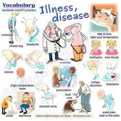 la santé en anglais : le vocabulaire de la maladie.