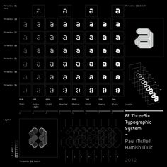 TYPEFACE REVIEW | FF ThreeSix Reviewed by Catherine Griffiths on March 13, 2013