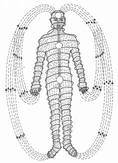 When I work in energy, I encourage and activate this energy flow pattern Chakras, Alchemy Symbols, Esoteric Art, Spirit Science, Astral Projection, Meditation Benefits, Ancient Mysteries, Mystique, Chakra Meditation