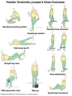 Patellar Tendinitis (Jumpers' Knee) Exercises ::: Physical Therapy Exercises In Pictures Patellar Tendonitis Exercises, Knee Tendonitis, Patellofemoral Syndrome Exercises, Patella Femoral Syndrome, Arthritis Exercises, Knee Arthritis, Hypermobility, Rheumatoid Arthritis, Knee Strengthening Exercises