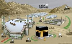 Journey of Pilgrimage in Mecca How To Perform Hajj, Allah, Types Of Education, Islamic Studies, The Deed, World Religions, Madina, Prophet Muhammad, You Are The Father