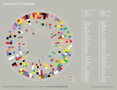 What Colors Mean in Different Cultures #Infographic