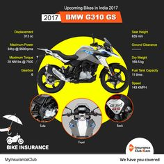 New BMW G 310 GS is the upcoming bike in India: Jan,2017 Price will range from Rs 2.4 - 2.5 lakhs(may vary) with some cool features. Stay safe & get bike insurance premiums online>> http://m-ic.in/2jnRVqQ #BikeInsurance #BMWG310GS