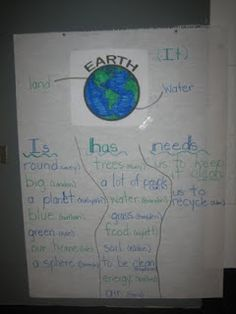 Earth day anchor chart