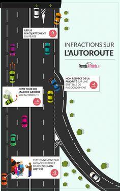 infographie des infractions sur autoroute