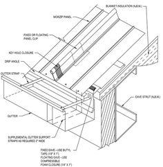 Digital Gauge Panels Digital Rulers Wiring Diagram ~ Odicis