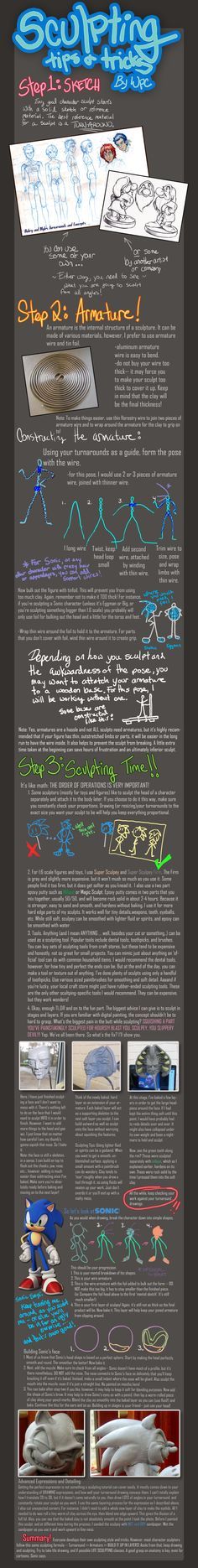 Sculpting Tips and Tricks by ZoomSwish on DeviantArt