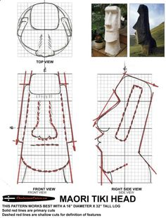 Chainsaw carving patterns - free Easter Island Tiki Head (originally described a. - Décoration et Bricolage Fine Woodworking, Woodworking Projects, Woodworking Garage, Woodworking Basics, Woodworking Logo, Woodworking Magazine, Woodworking Supplies, Popular Woodworking, Tiki Head