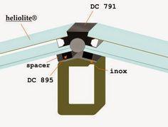 KtirioDesign: Structurally glazed heliolite systems