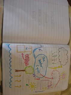 Science Notebooking: Weather
