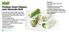 Body Beast Turkey, Goat Cheese, and Avocado Roll