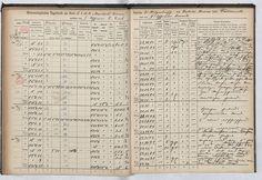 ship logbook - Google Search