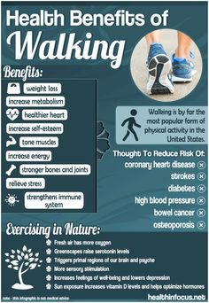 Posted by Mary Lynn Barnes  Health Benefits Of Walking #Weightloss  November 10 2015 at 01:42PM #weightloss #weightlossmotivation