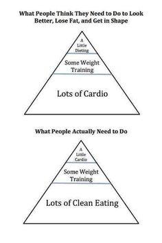 Lo que debes hacer para perder peso y estar en forma