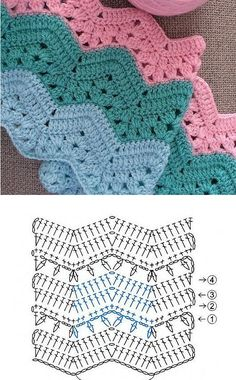 Patterns and molds - crafts images and photos - creative crochet ideas . V Stitch Crochet, Zig Zag Crochet, Crochet Ripple Blanket, Mode Crochet, Afghan Crochet Patterns, Crochet Motif, Crochet Stitches, Crochet Baby, Knitting Patterns