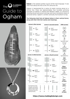 Ogham is an ancient Irish alphabet written with various strokes and lines. Here's how to write and read Ogham, and the meaning of each letter in the alphabet Ogham Alphabet, Alphabet Writing, Rune Symbols, Celtic Symbols, Celtic Runes, Celtic Paganism, Celtic Pride, Mayan Symbols, Egyptian Symbols