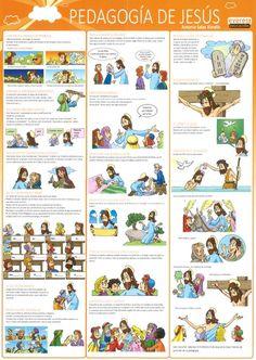 www.archimadrid.es catequesis libros Pedagogia_Jesus.jpg