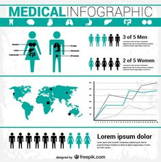 Infographic medical template