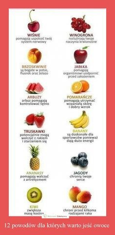 12 reasons to eat fruit Health Eating, Health Diet, Health Fitness, Healthy Tips, Healthy Recipes, Eat Fruit, Food Facts, Superfood, Food Inspiration