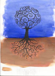 Growth Through Adversity: Recovery Tree