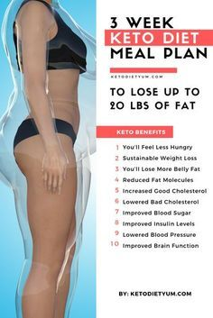"""The New Keto Plan to Lose Belly Fat Quickly I have to tell you about this Ketogenic Diet, or as you may have heard of it """"The Keto Diet"""". Committing to a keto diet meal plan can help solve no end of problems and Diabetic Diet Meal Plan, Ketogenic Diet Meal Plan, Ketogenic Diet For Beginners, Diet Meal Plans, Meal Prep, Beginners Diet, Keto Meal, Keto Diet Guide, Best Keto Diet"""