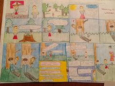 "My grade 8s chose a chapter from the novel to summarise in comic strip form. This assignment required them to review the chapter, identify the important events, create a ""shot"" list of images and s..."