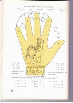 A mértékegységek, az átváltások megtanulása szerintem az egyik mumus az alsó tagozaton. Sajnos még én sem találtam meg (találtam ki) azt a ...