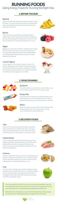 Running Foods  Eating Energy Foods for Running the Right Way . What should you eat before, during and after running? Is it helpful to take whey protein after running?