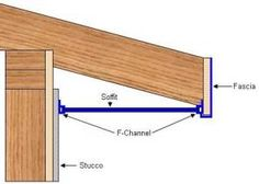 Installing soffit where there is no previously existing soffit or previously existing soffit has been removed. Uses F-channel to support soffit. Vinyl Soffit, Vinyl Siding Installation, Soffit Ideas, Framing Construction, Wood Repair, Roof Trusses, House Siding, Exterior Remodel, Home Repairs