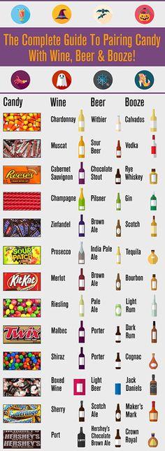 Booze & Candy