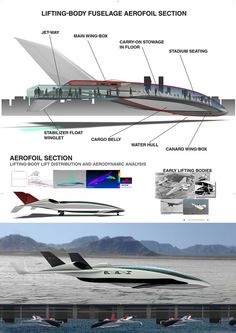 Redesigning Commercial Aircraft by Shabtai Hirshberg Means A Greener Future For The Aviation Industry Mexico 2018, Future Transportation, Ground Effects, Experimental Aircraft, Spaceship Design, Aviation Industry, Flying Boat, Commercial Aircraft, Futuristic Cars