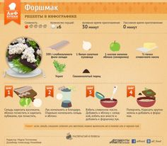 Как приготовить форшмак | Полезные инструкции от aif.ru