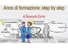 Le slide dell'intervento di Giancarlo Cerini, Ispettore MIUR, per la prima giornata nazionale per referenti della Formazione Neoassunti 2015/2016 organizzato a…