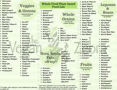 [orginial_title] – K ev What Can I eat on a WFPB Diet? A Comprehensive, Printable List of Over 250 Foods What Can I eat on a WFPB Diet? A Comprehensive, Printable List of Over 250 Foods! Watercolor Wallpaper Iphone, Nature Iphone Wallpaper, Whole Food Diet, Whole Food Recipes, Recipes Dinner, Plant Based Diet, Plant Based Recipes, Vegetarian Italian Recipes, Vegetarian Salad