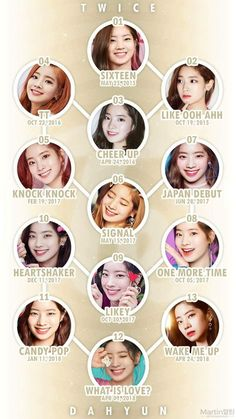Nayeon, Kpop Girl Groups, Korean Girl Groups, Kpop Girls, Twice Dahyun, Tzuyu Twice, The Band, Love U So Much, What Is Love
