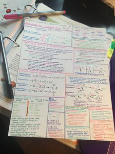 Organic Chemistry - Nucleophilic Substitution - partial notes Example of a summary page/cheat sheet Chemistry Notes, Science Notes, Life Science, College Notes, School Notes, Law School, High School, Pharmacy School, School Study Tips