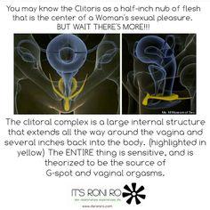 Infinitely possible gspot vagina photos