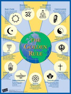 There is a version of Golden rule in every religion. Is the Golden Rule the panacea of the best human interaction? Does the Platinum Rule, attributed to Dave Kerpen, trumps the Golden Rule? To that I may ask, does the 'Diamond Rule' trump both of them? Grands Philosophes, Religious Education, Religious Symbols, Religious Studies, Religious People, Special Education, World Religions, Christianity, Knowledge