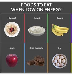 Oatmeal Yogurt, Weight Control, Foods To Eat, Banana, Nutrition, Apple, Chocolate, Apple Fruit, Schokolade