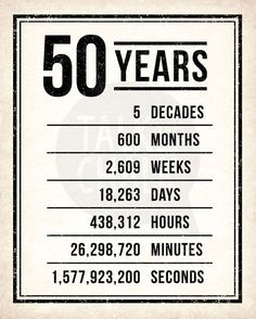 50th Birthday PRINTABLE Sign Pack By TalkInChalk Ideas For Men 50