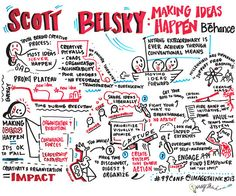 99u - Scott Belsky: Making Ideas Happen, Sketchnotes by #IFVPMember Virginia Montgomery from @ImageThink NYC